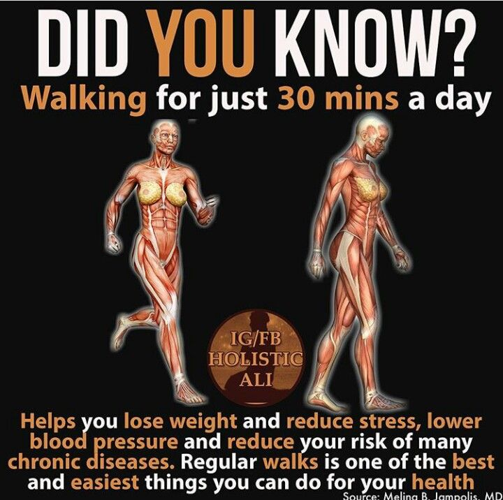 Walking 30minutes A Day Fitness Facts Health Fitness Exercise