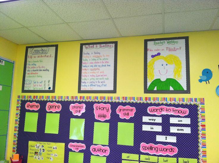 Nice Classroom Walls Decoration Ideas Model - Wall Art Design ...