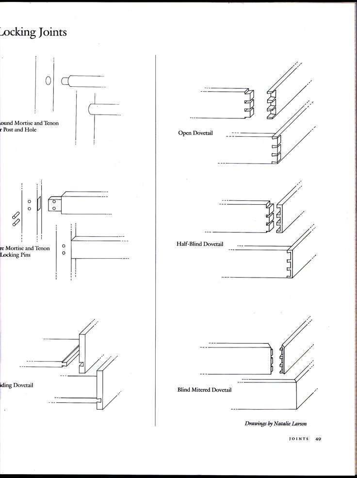 Diagram of locking joints. Modern FireplacesFurniture StylesFurniture Decor Antique ... - 160 Best Furniture, Decor & Antiques Images On Pinterest Chairs