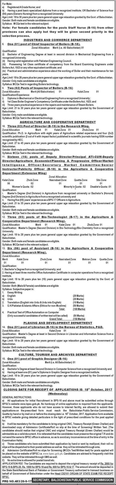 Balochistan public service commission jobs 2017 in quetta for professor lady medical officer and staff