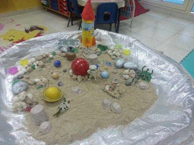Space Small World Area! Made from sand, clay 'aliens' made by pupils, rockets made from junk modelling, cotton wool, stones painted silver, and 'moon dust' which can be re - formed. The 'moon dust' is made from 3 parts flour, 1 part baby oil and glitter! Pupils have really enjoyed this and enjoy using things such as silicone cupcake cases to form different 'rocks'.