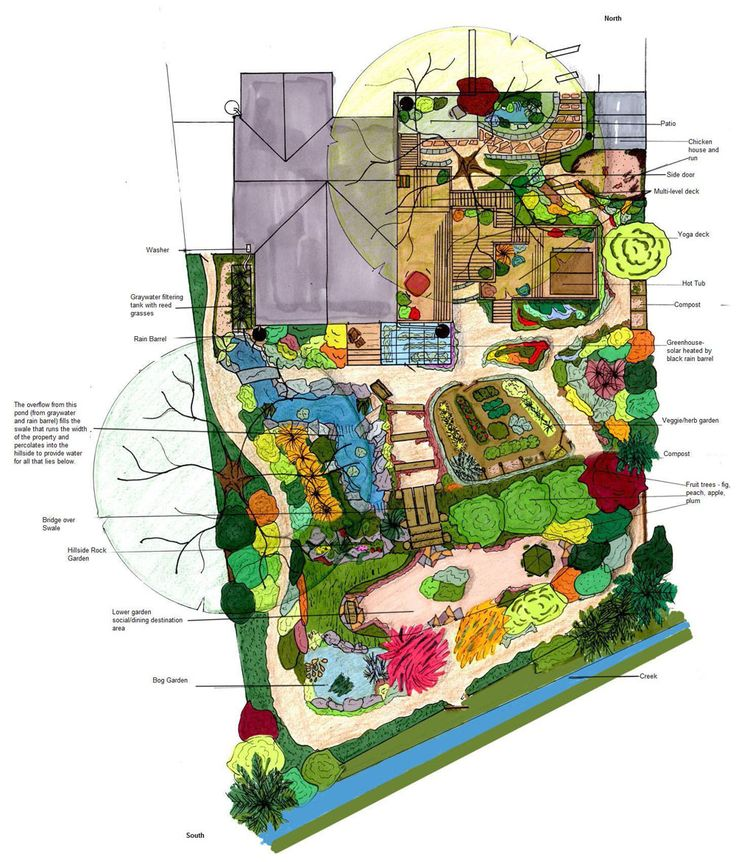 Great permaculture, water wise design by Laura Wright @ www.mindfulgardendesign.com.