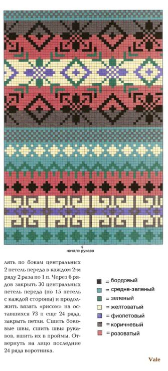 253 best fair isle images on Pinterest | Knitting patterns ...