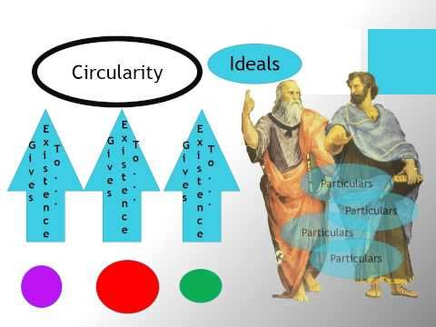 Kant essay aristotle reason