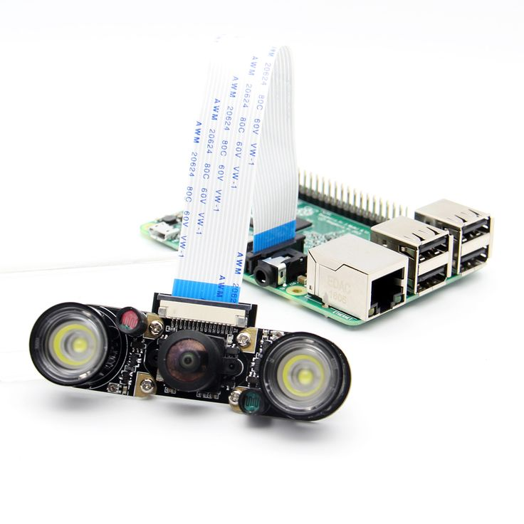 Adjustable Focus HD 175 Degree Wide Angle Panoramic Camera Module + 2 LED Board For Raspberry Pi
