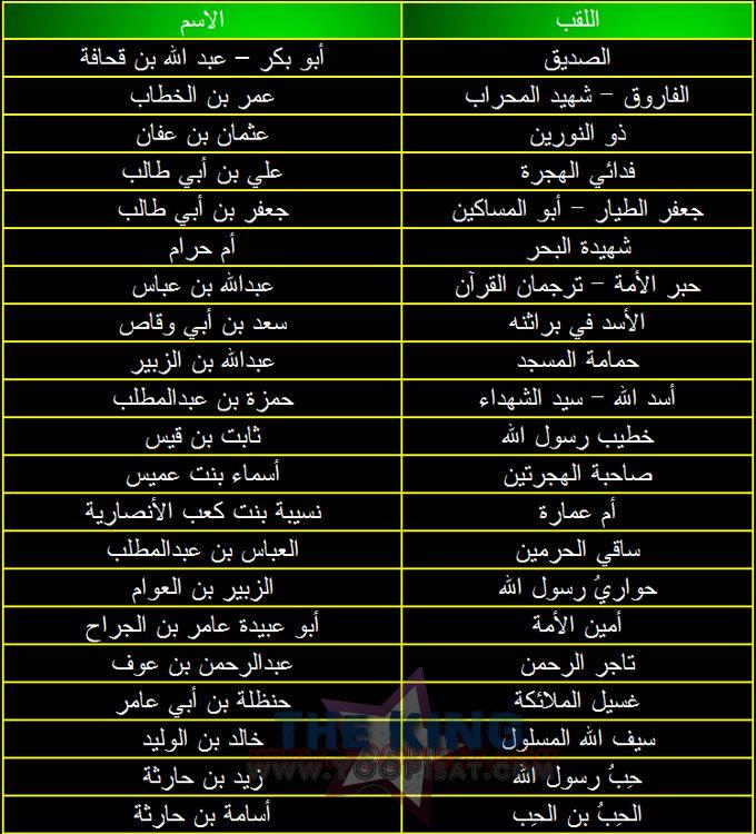 القاب الصحابة رضوان الله عليهم Arabic Books Peace Be Upon Him Islam