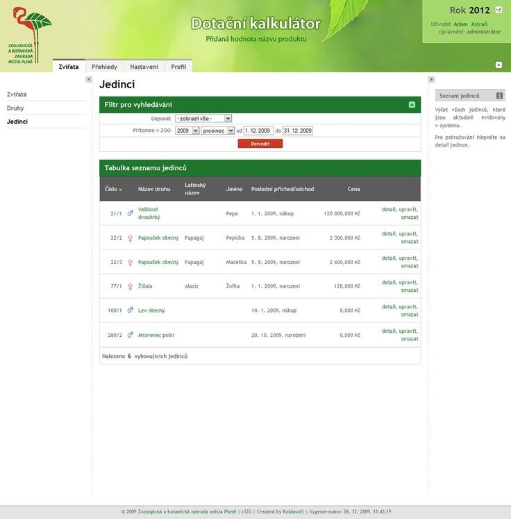 Design of intranet application for Zoo Pilsen