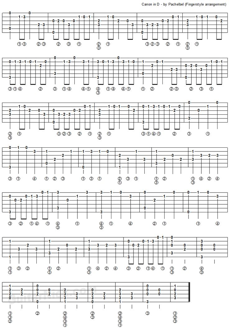 Canon In D by Pachelbel - fingerstyle guitar tablature 2