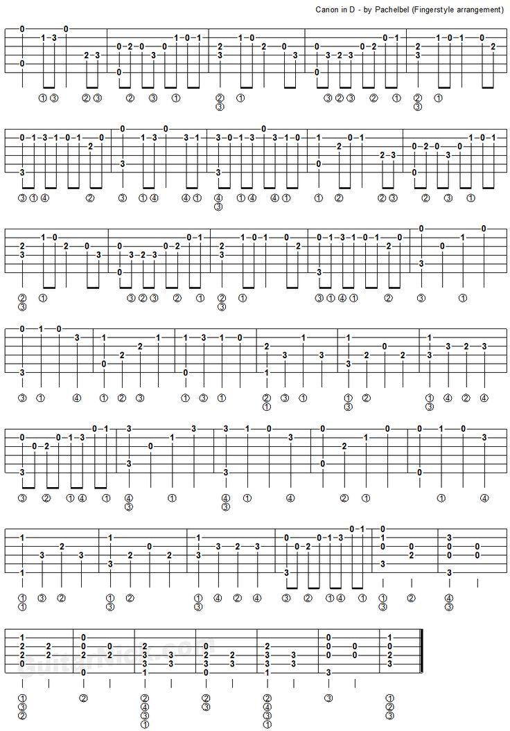 Guitar Chords For Sad Songs Choice Image - basic guitar chords ...