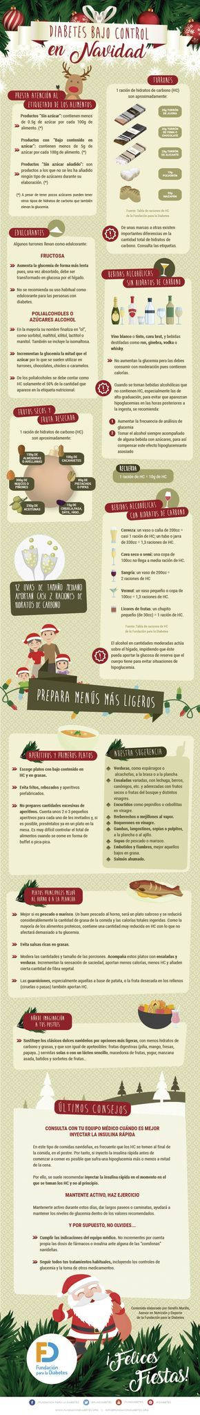 Diabetes bajo control en Navidad. Interesantes consejos para las fiestas navideñas que nos ofrece Serafín Murillo, Asesor en Nutrición y Deporte de la Fundación para la Diabetes.