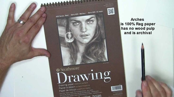 I love this guy. Drawing Paper Recommended for Realistic Pencil Drawing
