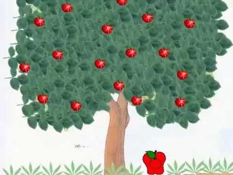 ▶ LA POMA VIATGERA (Conte animat amb so) - YouTube