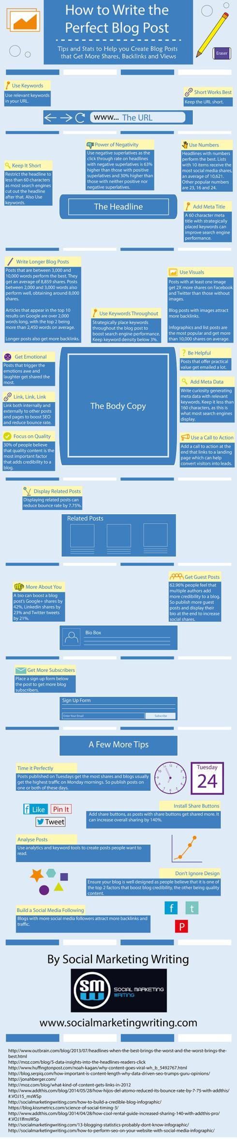 Steven Hughes - DashBurst 24 Ways to Optimize your Blog Post
