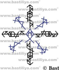 Защита «Возмездие» Bast - Бастилия