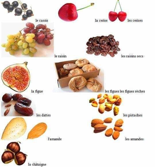Les 114 meilleures images du tableau les fruits sur for Apprendre la cuisine francaise