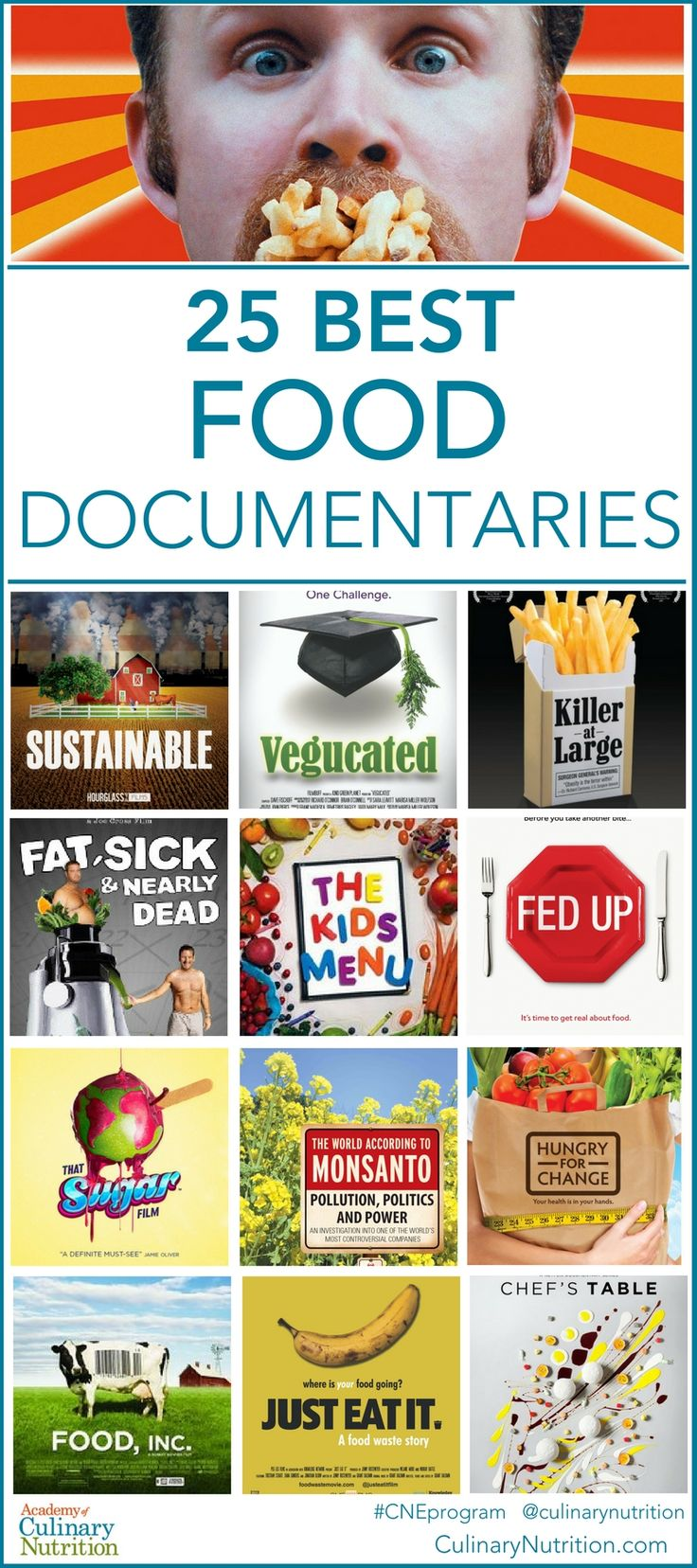25 Best Food Documentaries