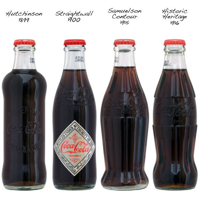 Coca Cola 125 Years Anniversary Bottles Set (Greek Import) - Mill's Breweriana & Collectables eBay Store