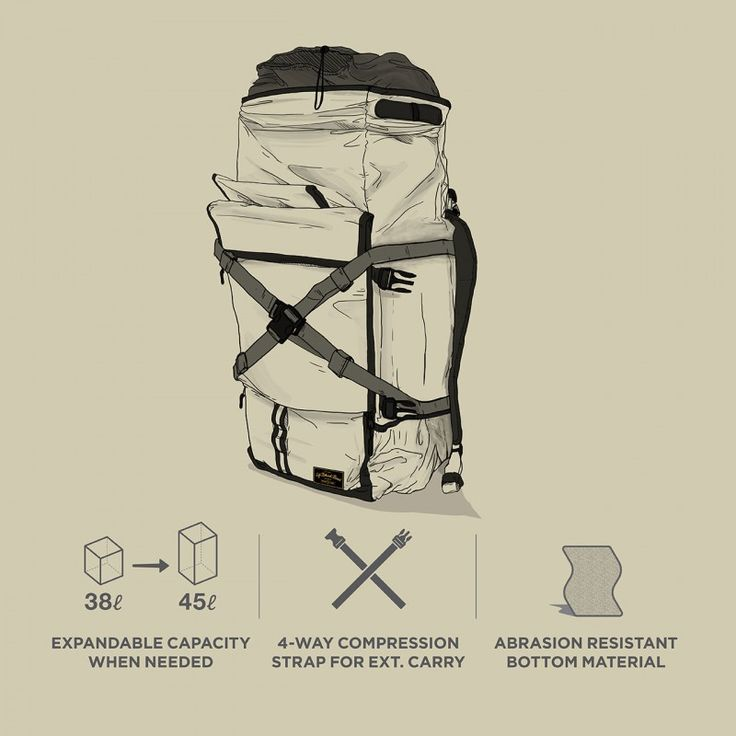 'The Peloton' Rolltop Backpack - Store   Life Behind Bars