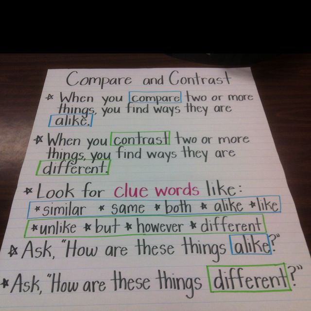 best compare and contrast images teaching ideas compare and contrast anchor chart