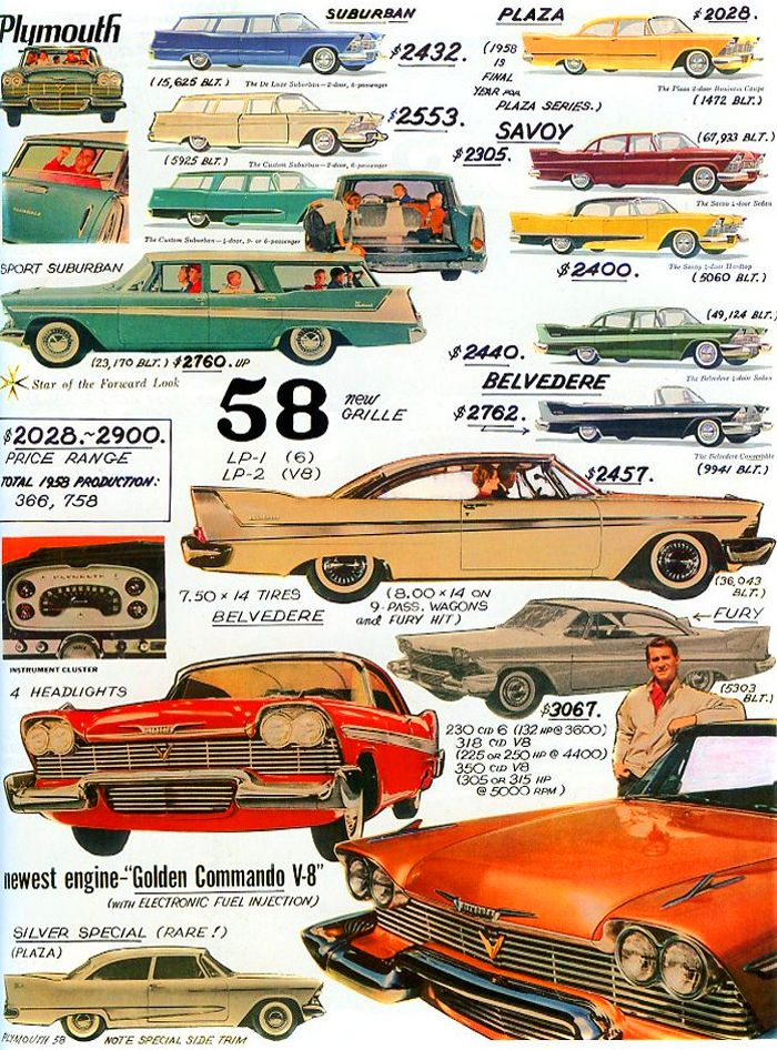1958 Plymouth Automobiles - Models, Price & Production Charts. - Classic Car Stuff!