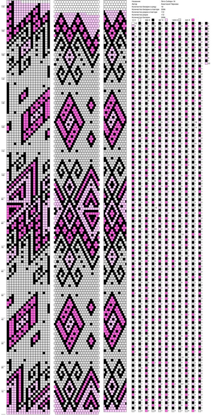 832 best bead patterns images on pinterest patterns knitting knitting with beads copyrights schemes and not only bankloansurffo Gallery