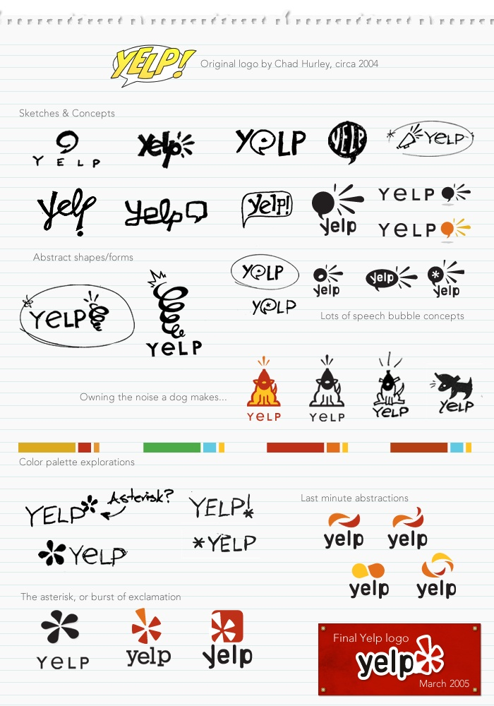 The evolution of the Yelp logo, designed by Chad Hurley and posted by Michael Ernst.