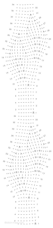 leaf edge chart // stitch maps