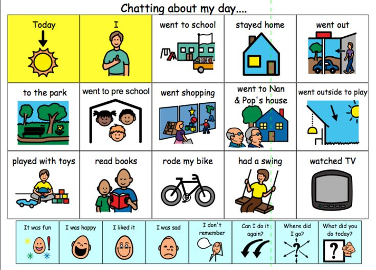 Talking about my day communication board, taken from http://kansasasd.com/classroommat.php?view=viewcat&aid=communication