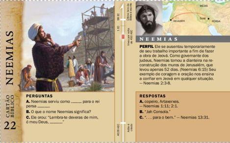 Cartão bíblico de Neemias