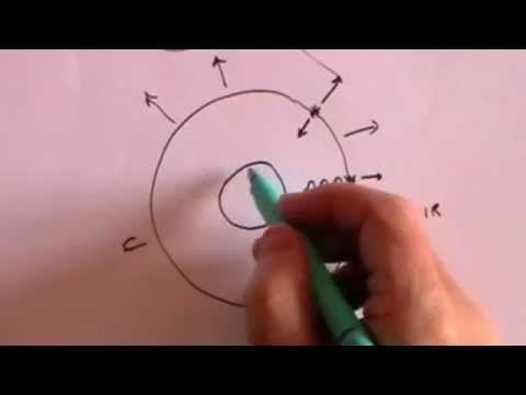 Olbers' Paradox - A Level Physics   This professor teaches a complex concept with ordinary technique and extraordinary creativity!