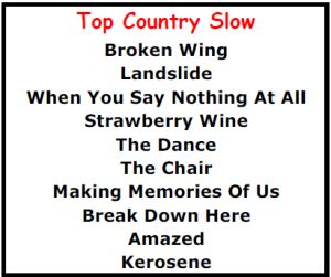 Top Karaoke Songs - Best Slow Country Karaoke Songs - http://allpartystarz.com/pa-dj/lancaster-karaoke-dj/top-karaoke-songs/top-karaoke-songs-best-slow-country-karaoke-songs.html