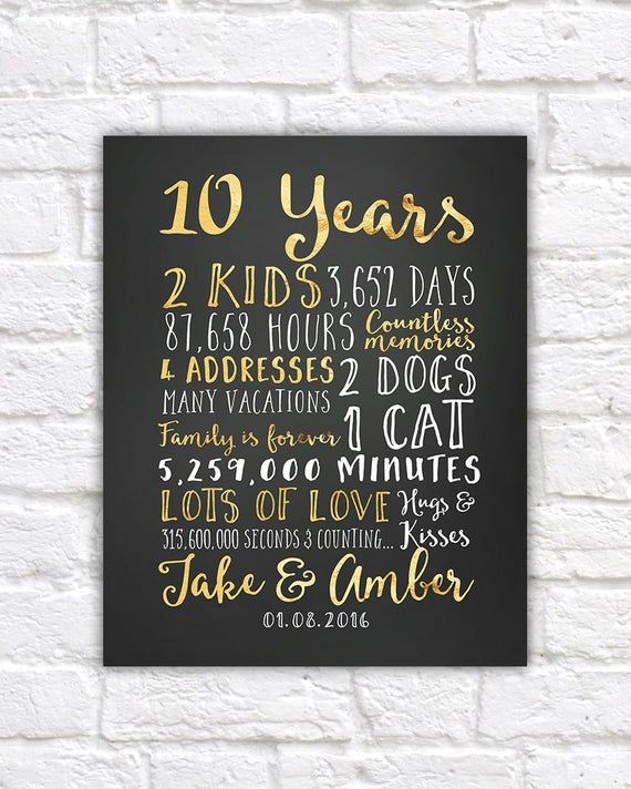 Wedding Anniversary Gifts For Him Paper Canvas 10 Year Etsy Hochzeitstag Bilder Ho In 2020 Mens Anniversary Gifts Anniversary Gifts 10 Year Wedding Anniversary Gift
