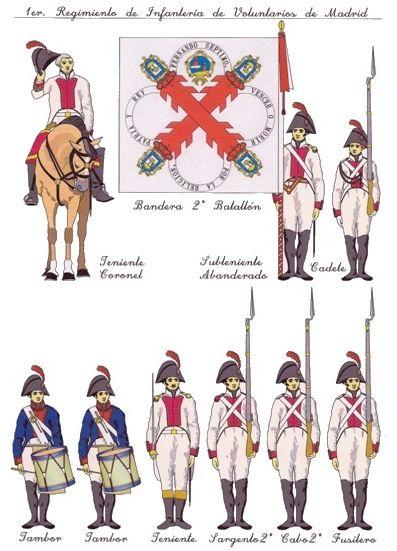 Primer Regimiento de Infantería Voluntarios de Madrid