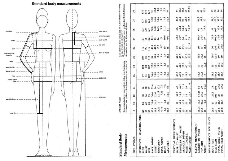 Standard body measurements | Sewing cheat sheets