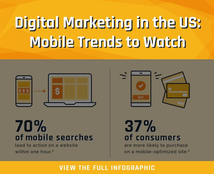 Best Digital Marketing Strategy Photos Images On