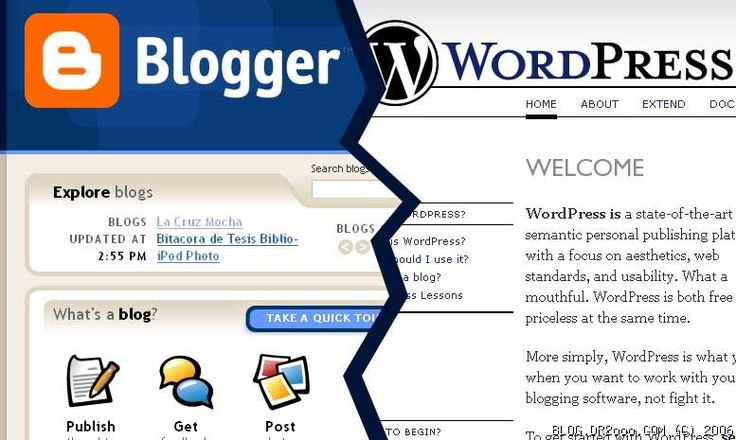Choosing The Best Blogging Platforms For Your Blog #EmpowerNetwork