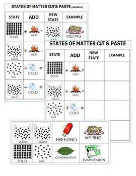 Changing States Of Matter Cut Paste How One Changes Into