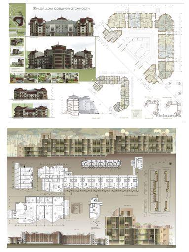best проект images condominium architecture  Реферат Жилой дом средней этажности bestreferat ru