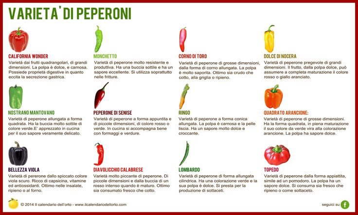 Varietà di Peperoni
