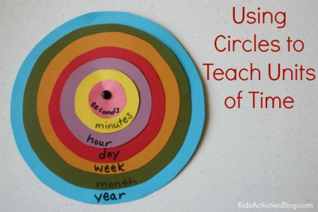 Tell Time: Learning Units of Time with Concentric Circles {Printable}