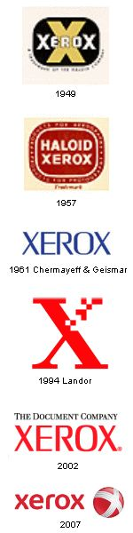 a history of the xerox company I have always been fascinated by the old xerox copiers and duplicators, and also the history of xerox as a small anglo-british charity, the company xerox.