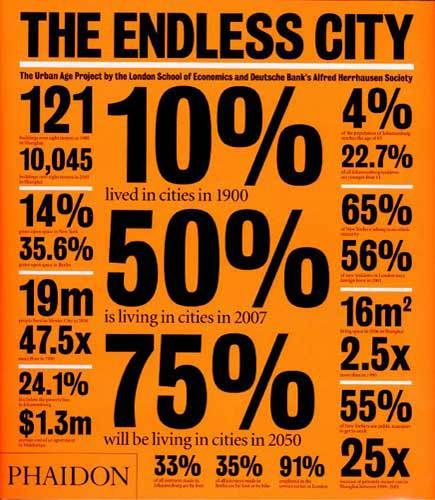 1-the-endless-city