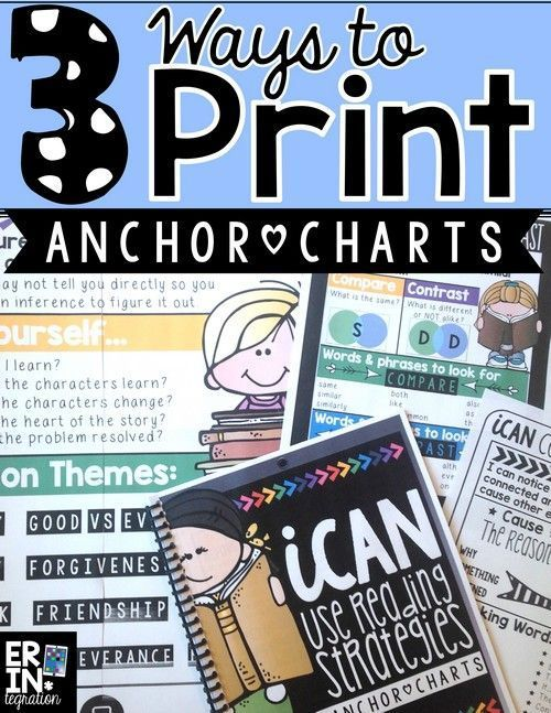 Better utilize classroom anchor charts by printing them different ways. Quick guide to printer settings for printing posters, low ink and more.