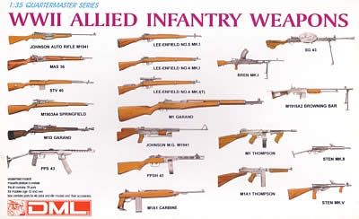 WWII Allied Infantry Weapons