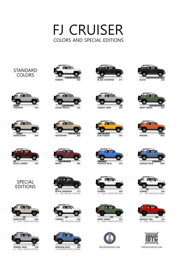 Toyota Fj Cruiser Color Print Toyota Fj Cruiser Toyota Cruiser Fj Cruiser
