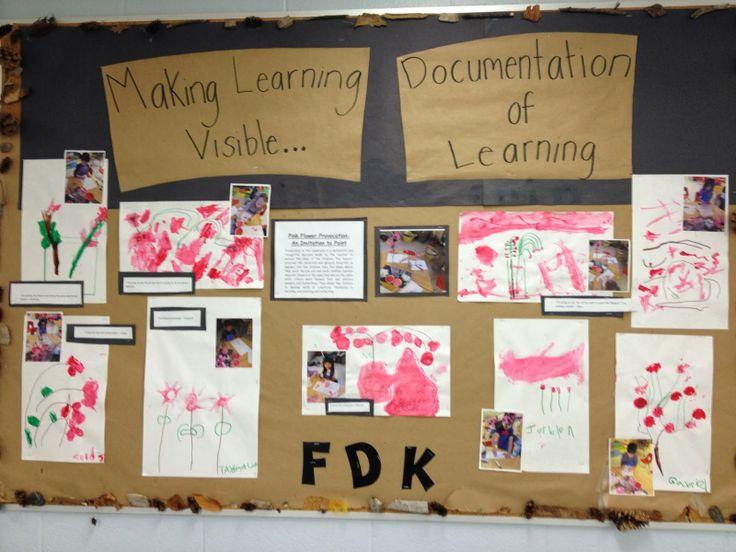 Explore, Create & Learn : My FDK Classroom Set Up (Reggio Inspired)