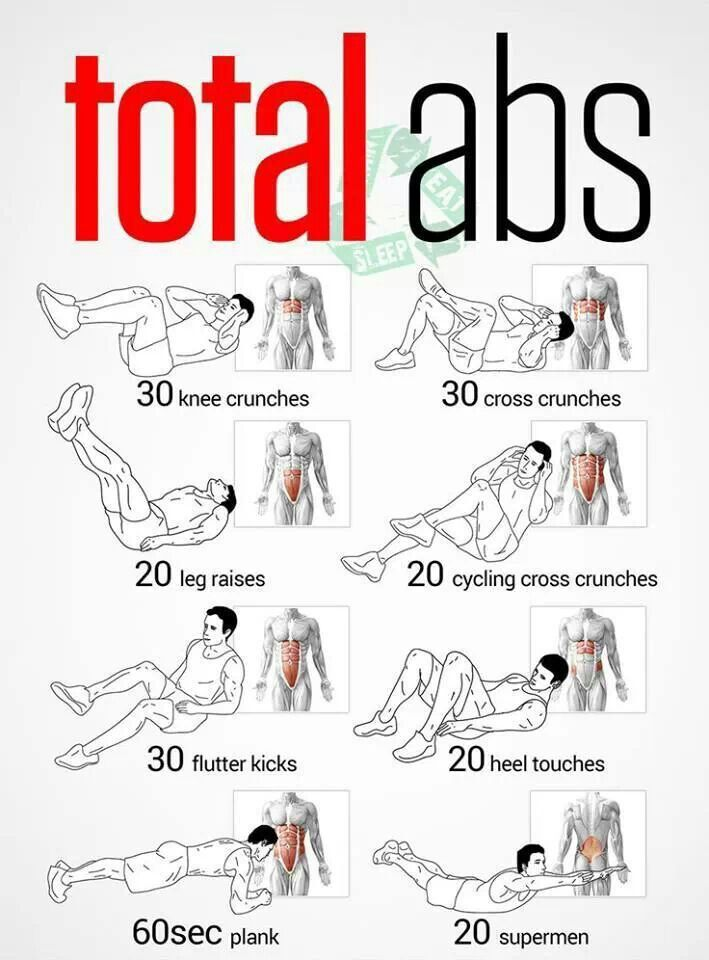 I'm always looking for a good ab workout. I like how this one shows which muscles you are working.