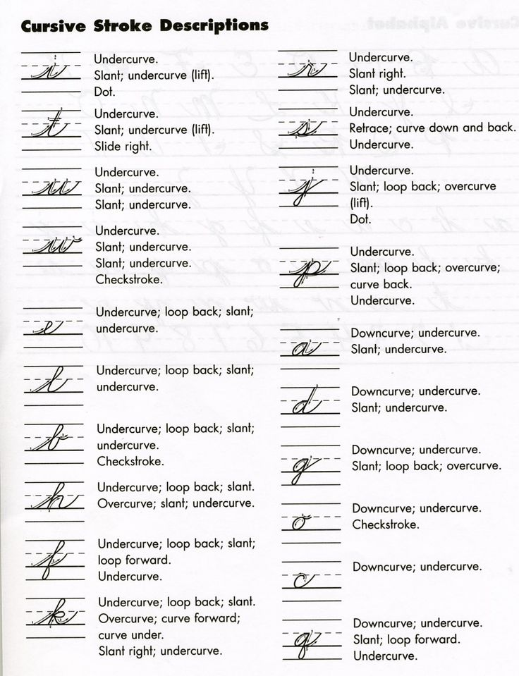 Cursive Handwriting practise