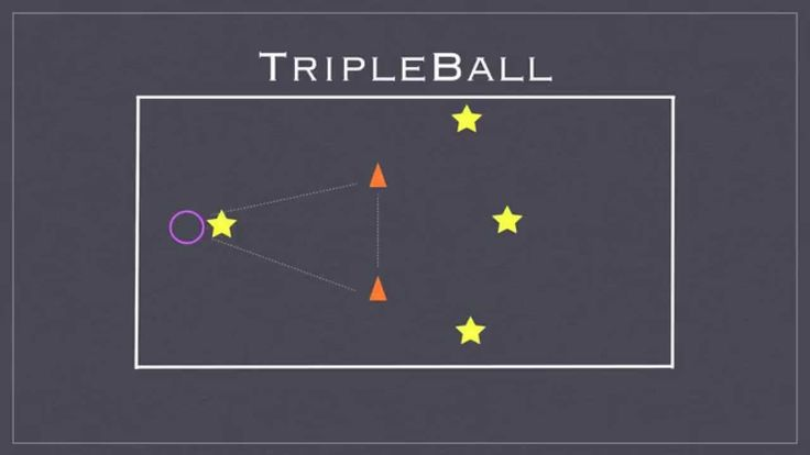 Physical Education Games - Triple Ball. Good idea for a high school warm-up game