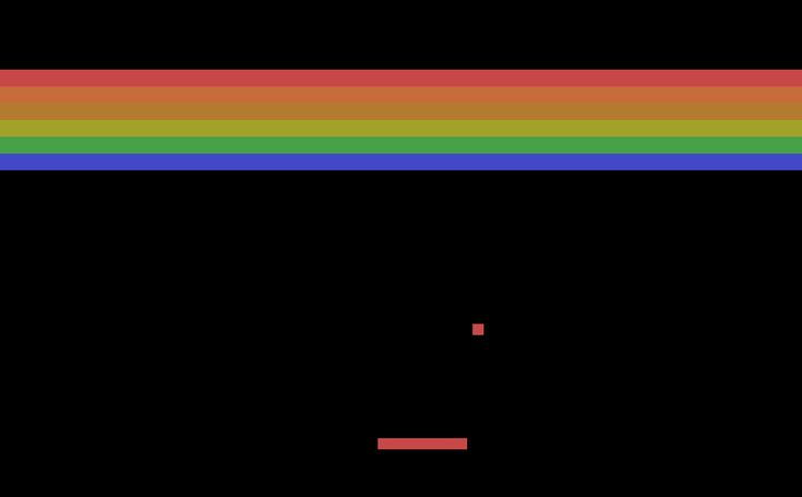 Remember Atari...when square pixels was state of the art graphics and you could play breakout for hours?